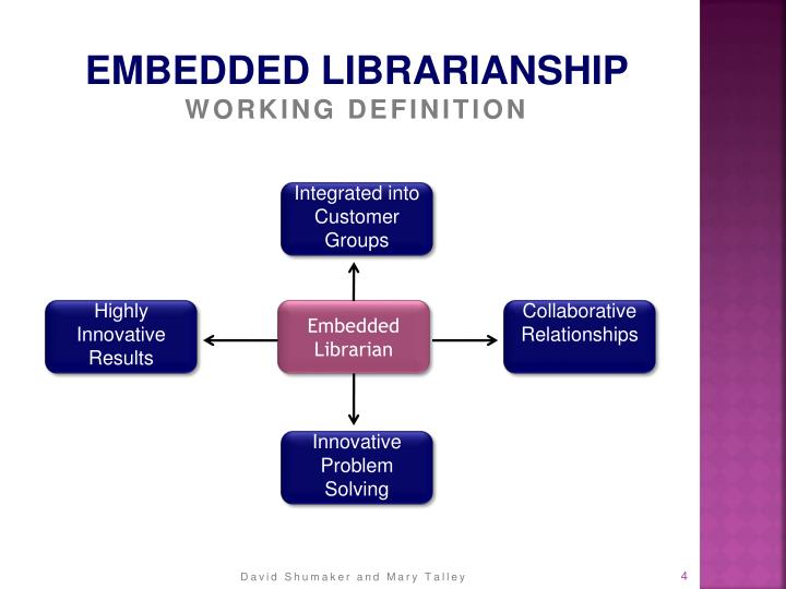 Embedded Librarianship