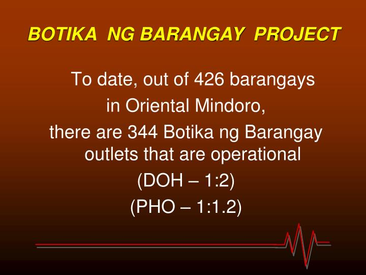 To date, out of 426 barangays