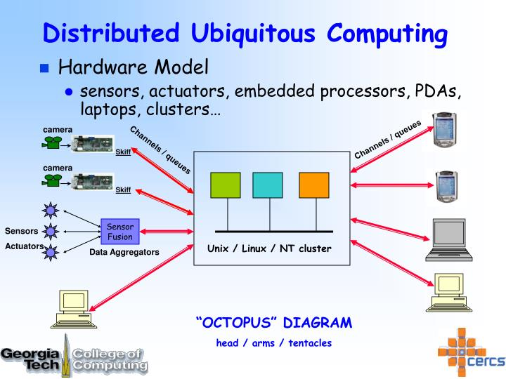 Distributed ubiquitous computing