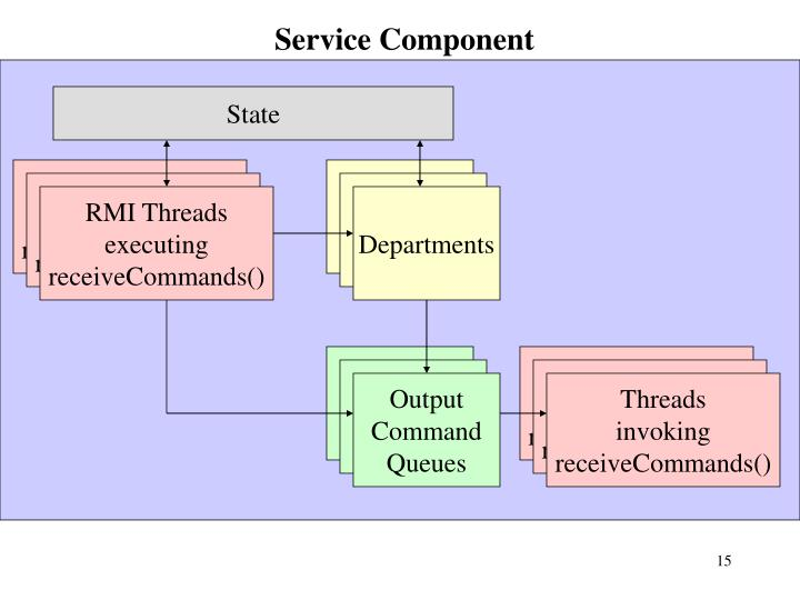 Service Component
