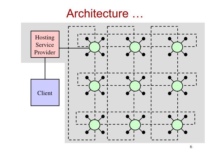 Architecture …