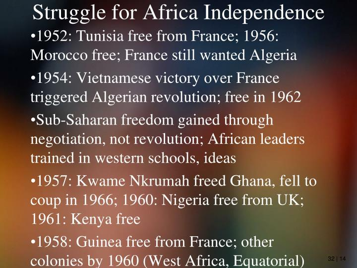 Struggle for Africa Independence
