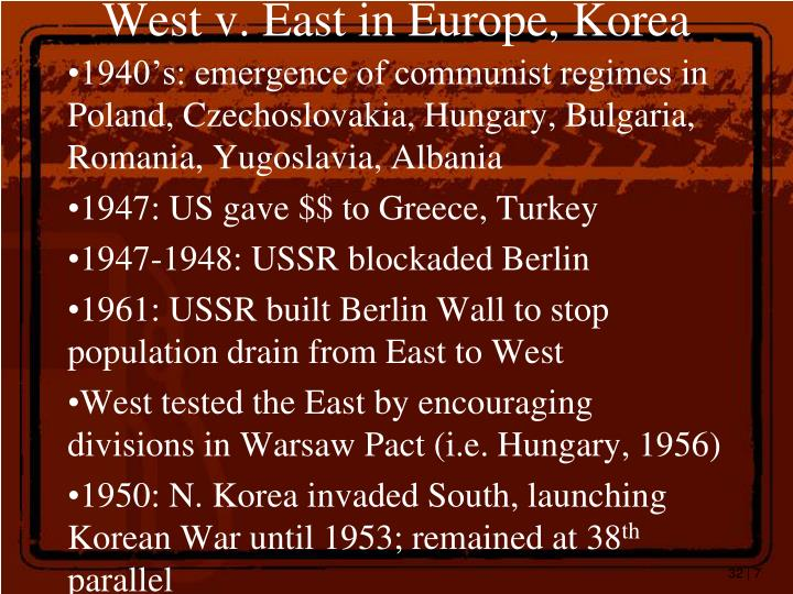 West v. East in Europe, Korea