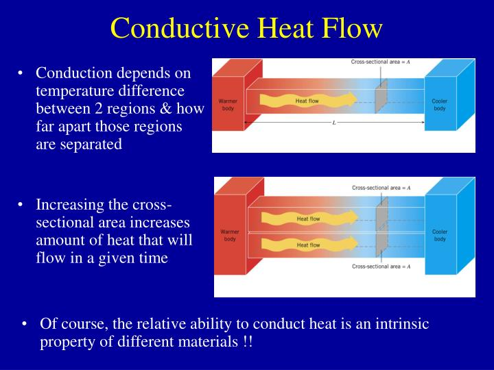 Conduction depends on temperature difference between 2 regions & how far apart those regions are separated
