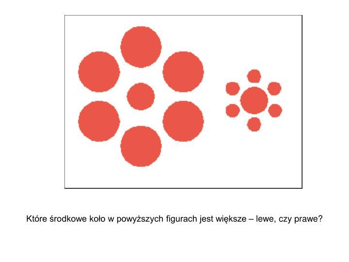 Które środkowe koło w powyższych figurach jest większe – lewe, czy prawe?