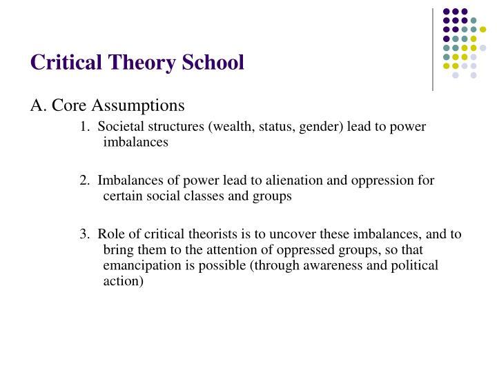 Critical Theory School