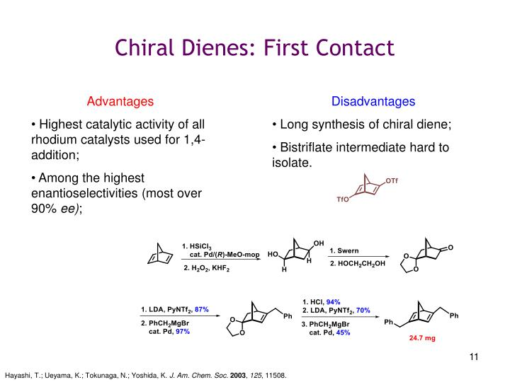 Chiral Dienes: First Contact