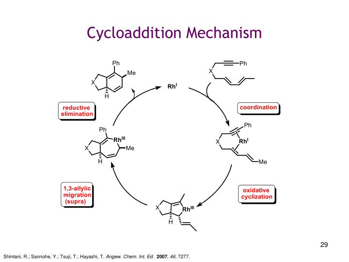 Cycloaddition Mechanism