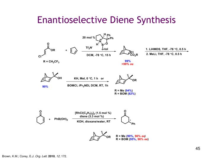 Enantioselective Diene Synthesis