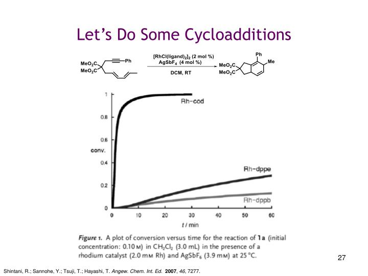 Let's Do Some Cycloadditions