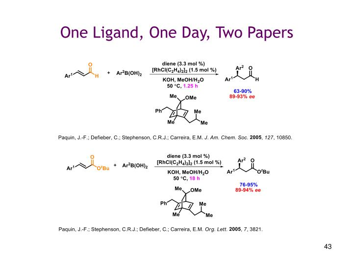 One Ligand, One Day, Two Papers
