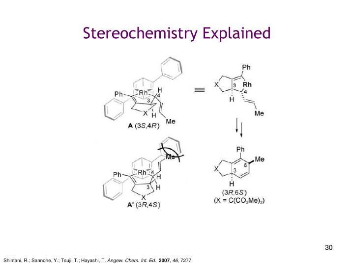 Stereochemistry Explained