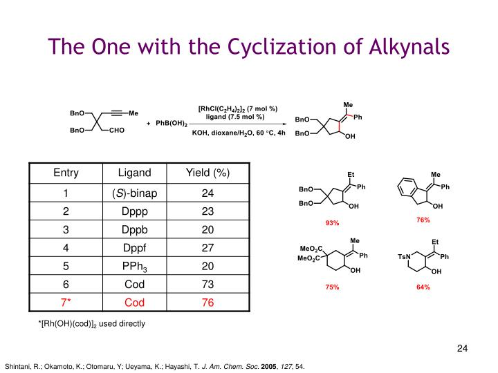 The One with the Cyclization of Alkynals