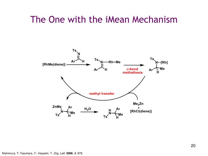 The One with the iMean Mechanism