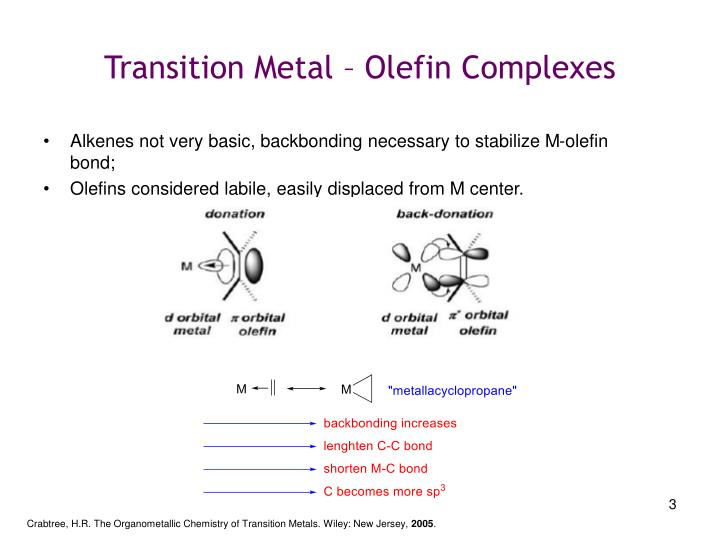 Transition Metal – Olefin Complexes