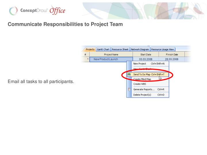Communicate Responsibilities to Project Team