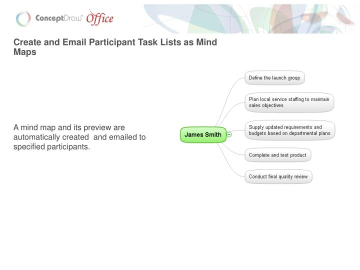 Create and Email Participant Task Lists as Mind Maps