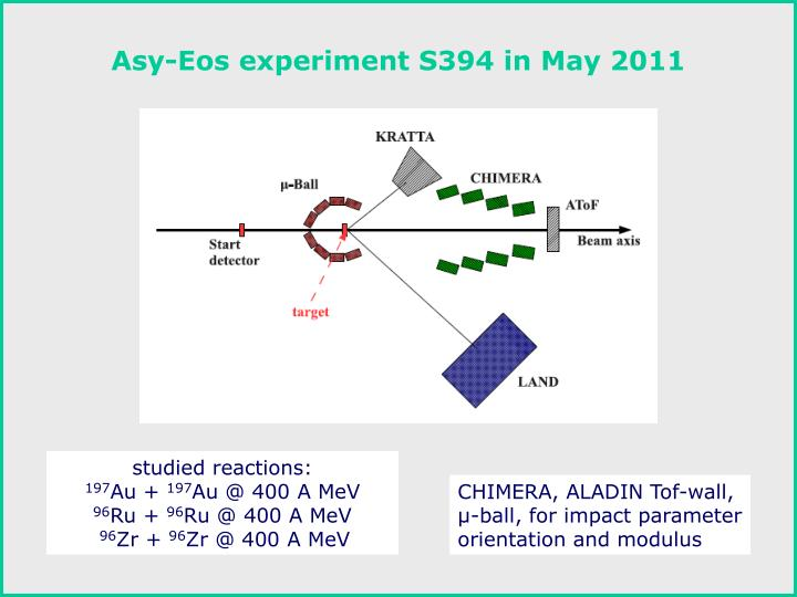 Asy-Eos experiment S394 in May 2011