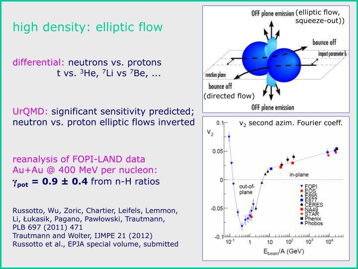 (elliptic flow,