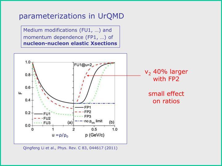 parameterizations in UrQMD