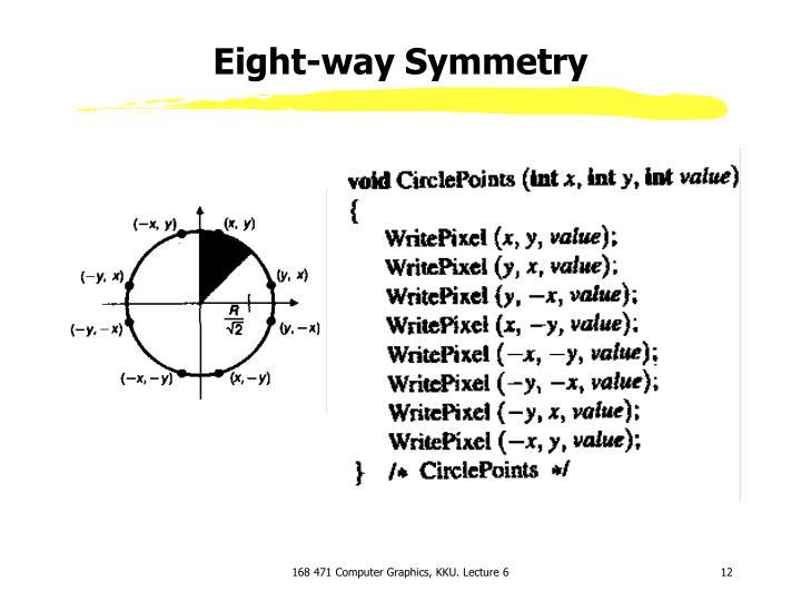 Eight-way Symmetry