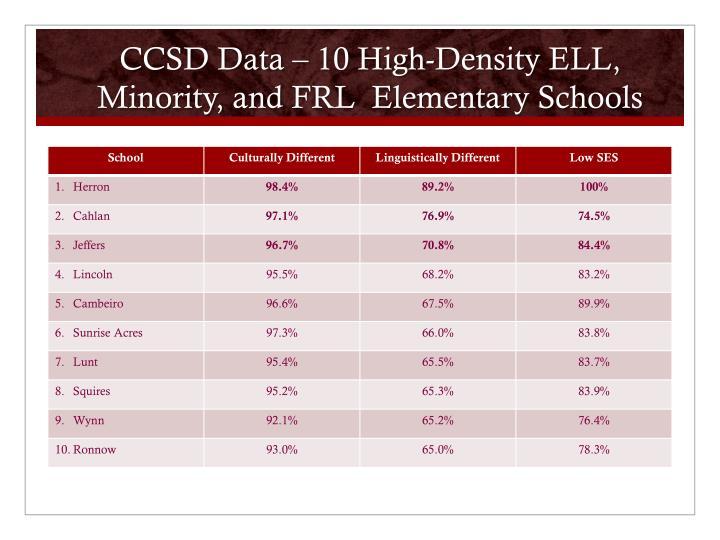 CCSD Data – 10 High-Density