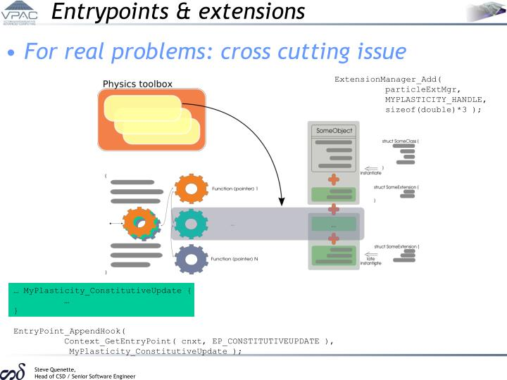 Entrypoints & extensions