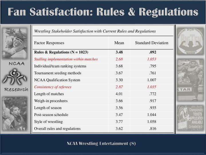 Fan Satisfaction: Rules & Regulations