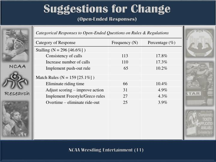 Suggestions for Change