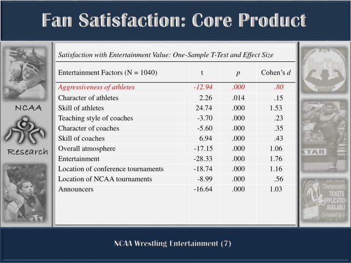 Fan Satisfaction: Core Product