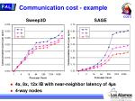 communication cost example