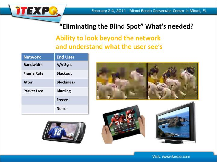 """Eliminating the Blind Spot"" What's needed?"