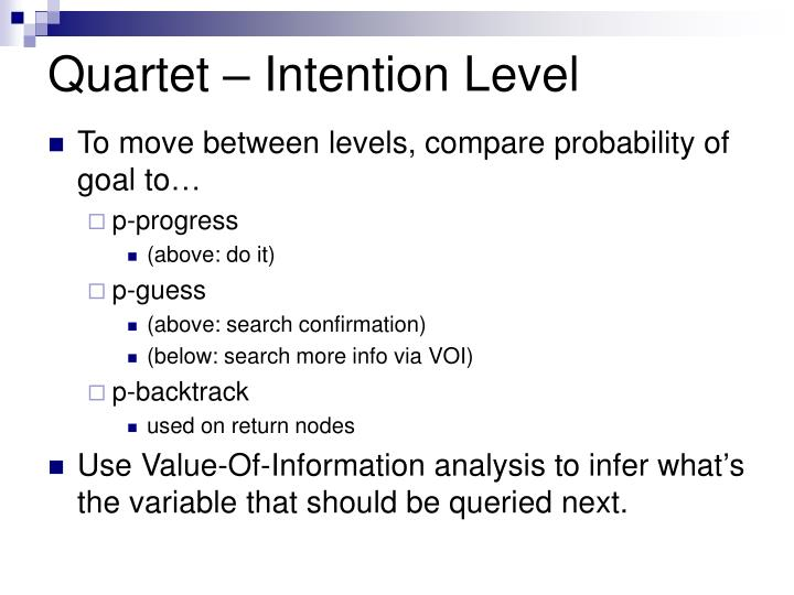 Quartet – Intention Level