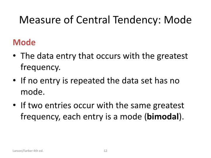 Measure of Central Tendency: Mode
