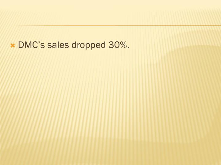DMC's sales dropped 30%.