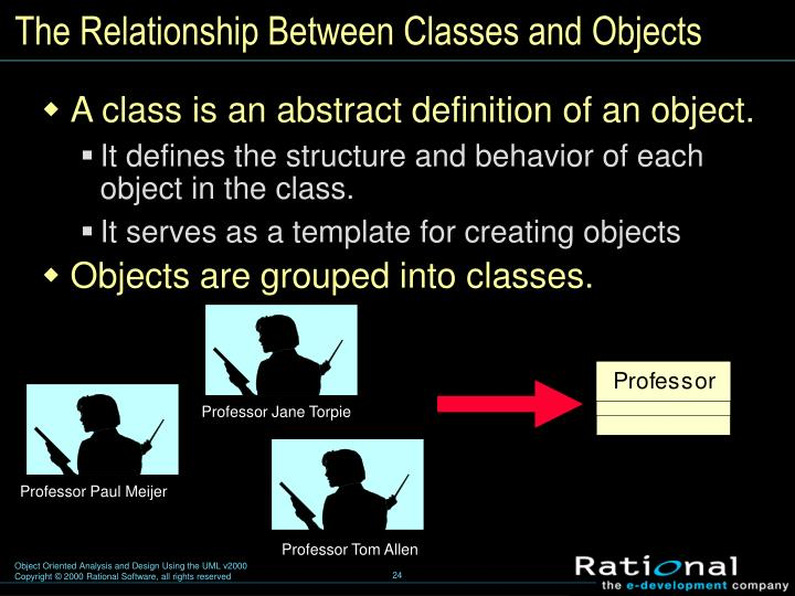 The Relationship Between Classes and Objects