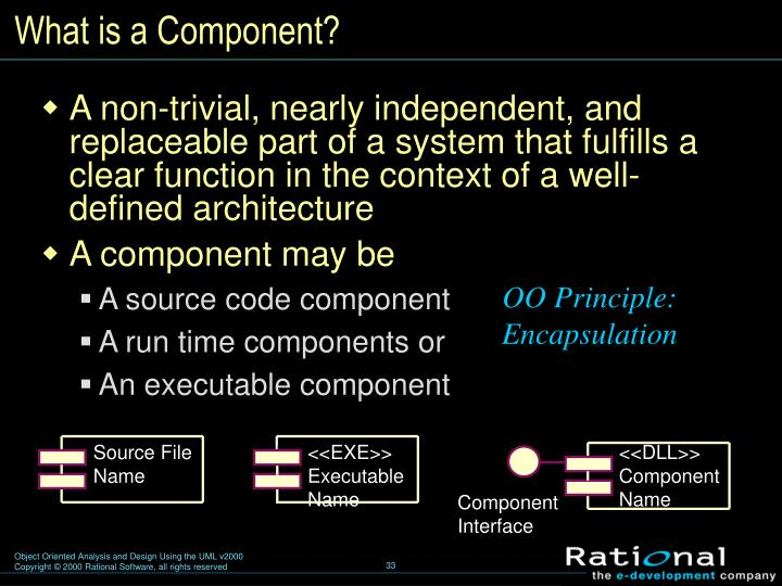 What is a Component?