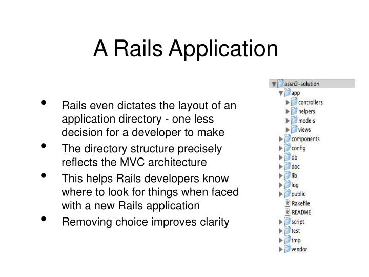 A Rails Application