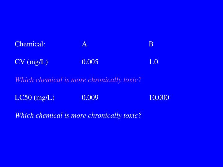 Chemical:AB