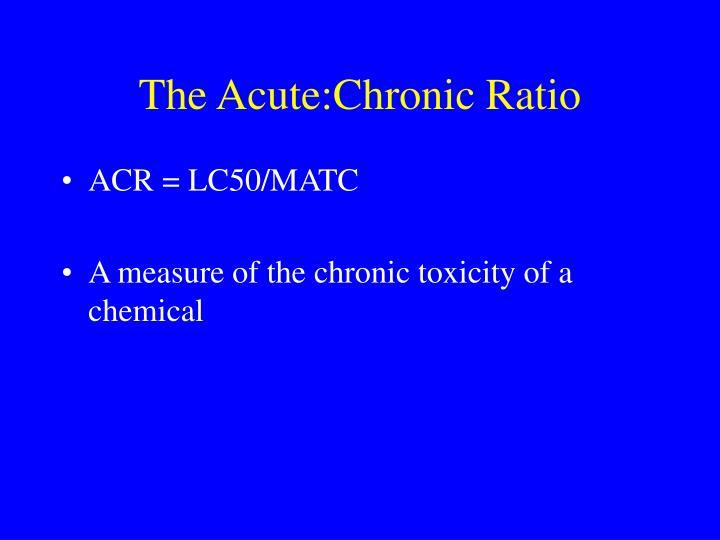 The Acute:Chronic Ratio