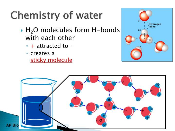 Chemistry of water