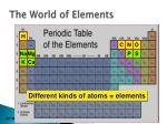 the world of elements