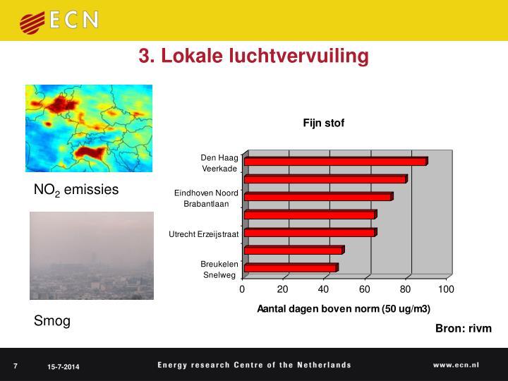 3. Lokale luchtvervuiling