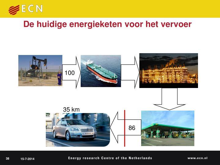 De huidige energieketen voor het vervoer