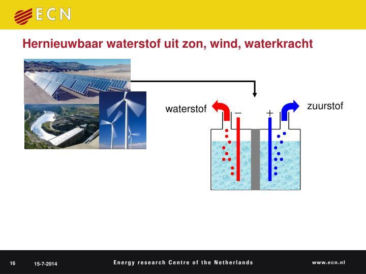 Hernieuwbaar waterstof uit zon, wind, waterkracht