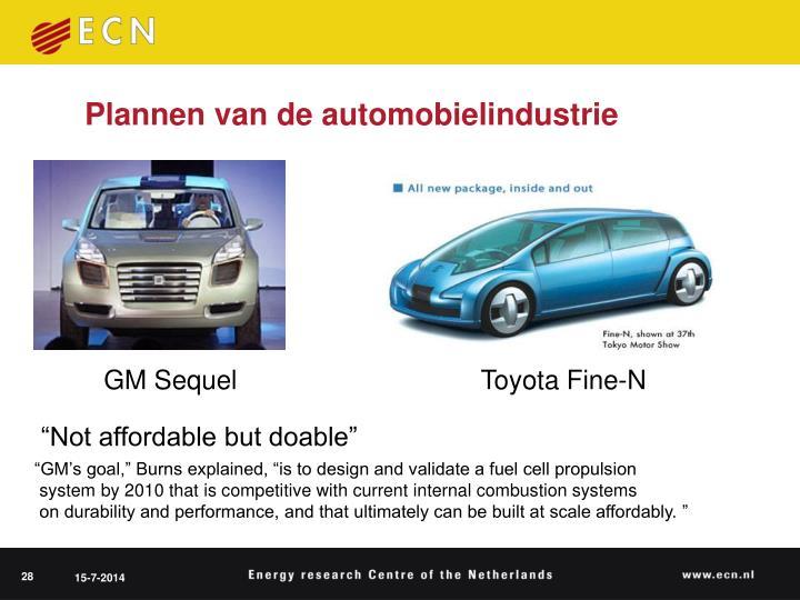 Plannen van de automobielindustrie