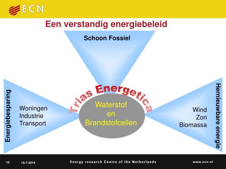 Een verstandig energiebeleid