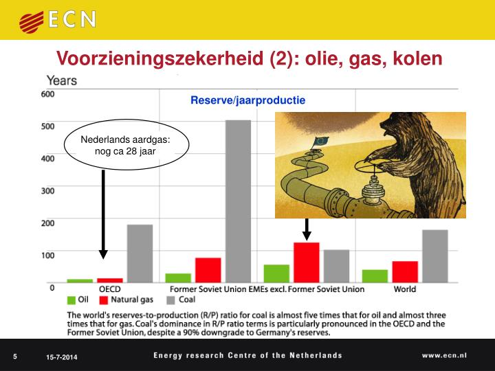 Voorzieningszekerheid (2): olie, gas, kolen