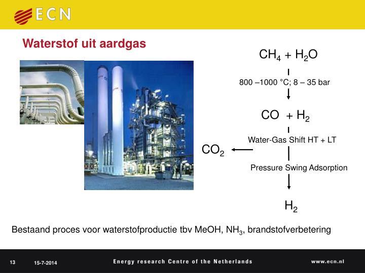 Waterstof uit aardgas