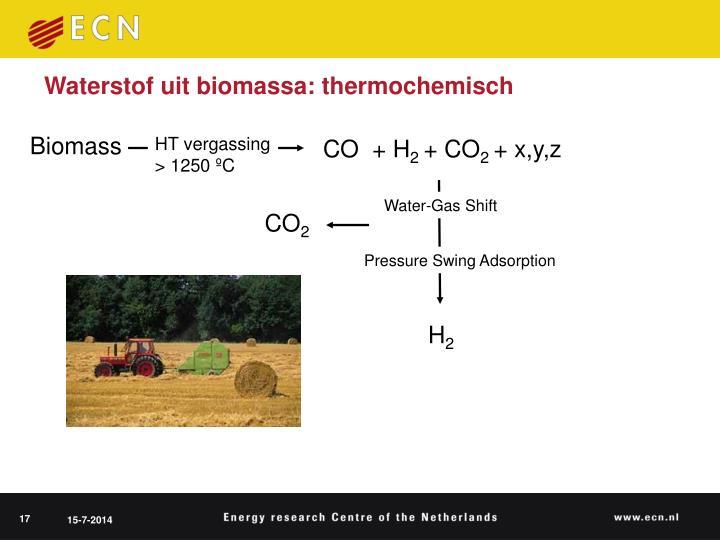 Waterstof uit biomassa: thermochemisch